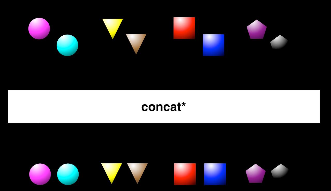 concat*