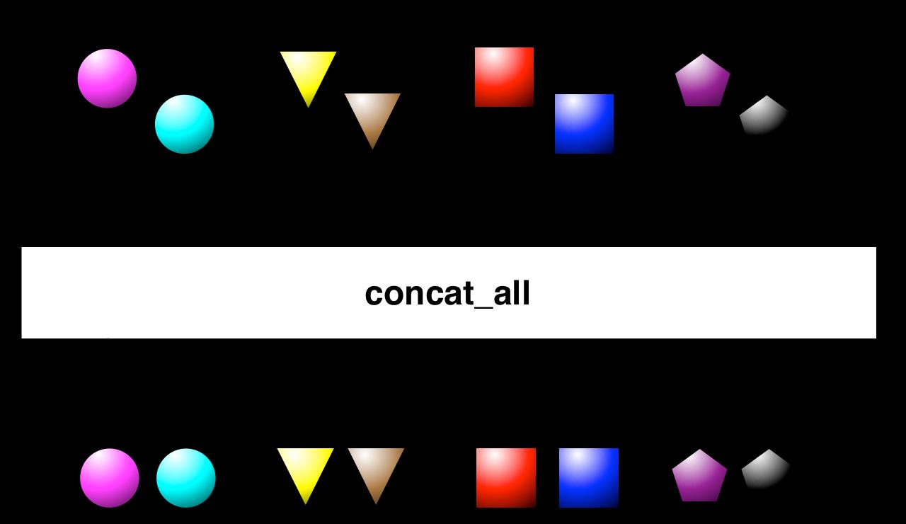 concat_all