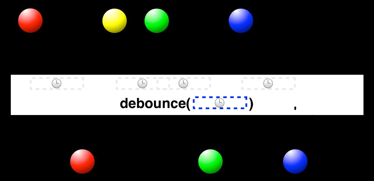 debounce