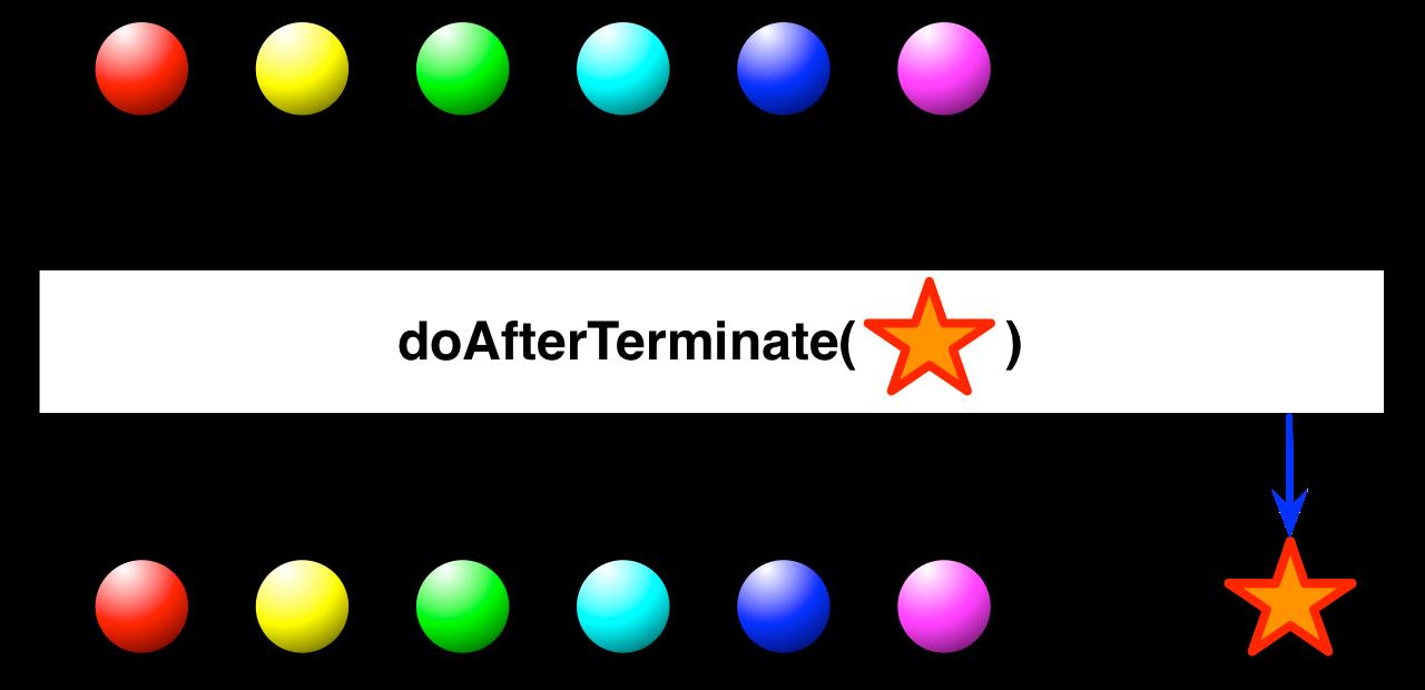 doAfterTerminate