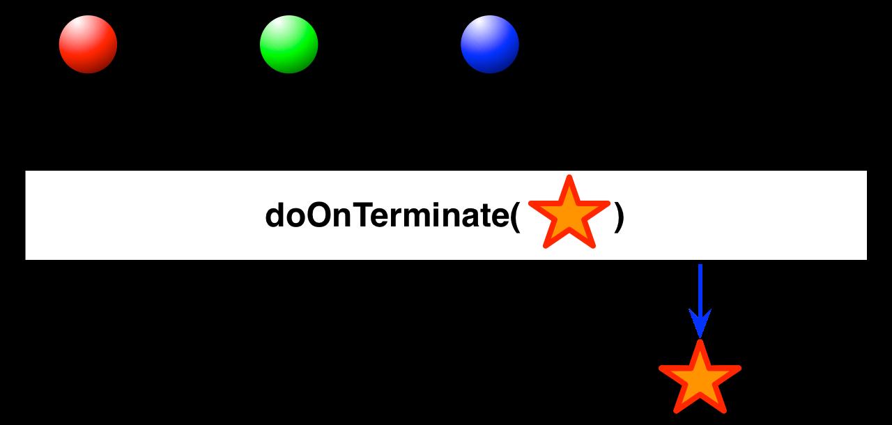 doOnTerminate