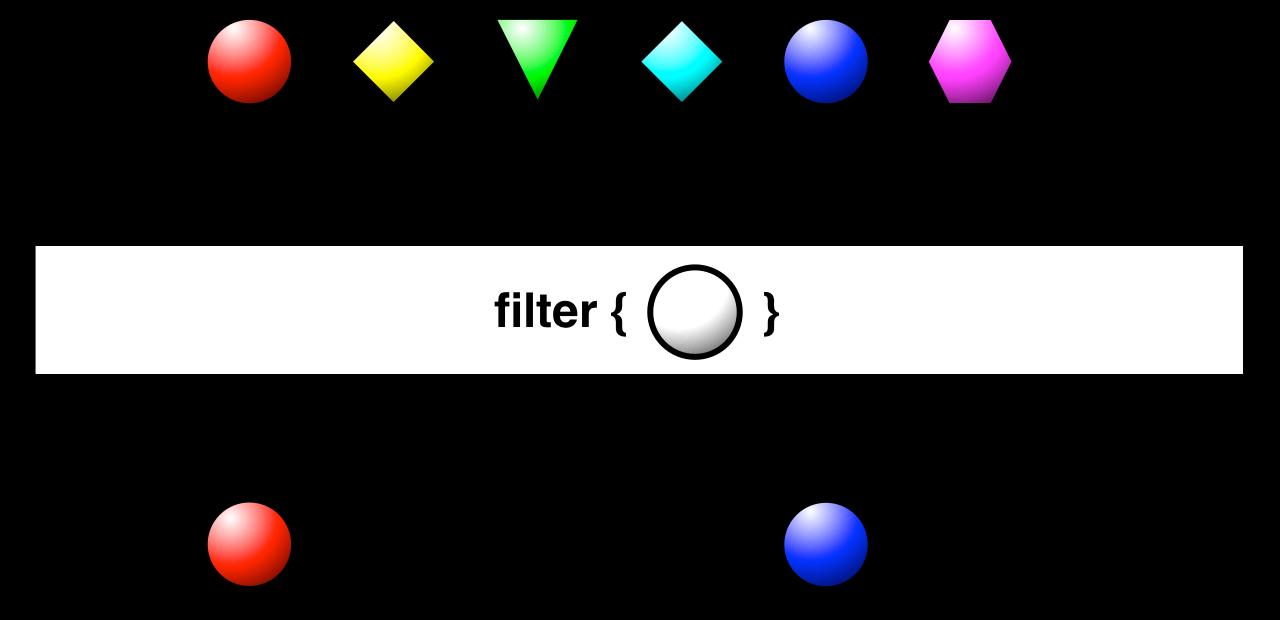 **Filter**