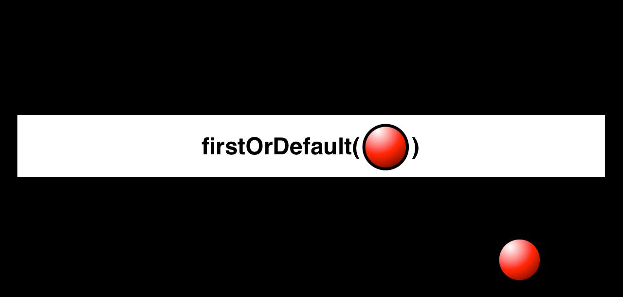 firstOrDefault
