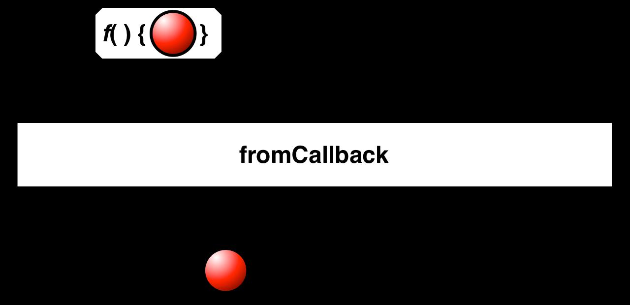 fromCallback