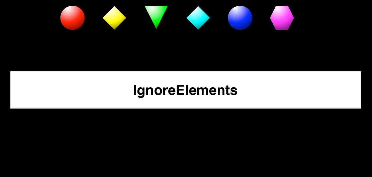 IgnoreElements