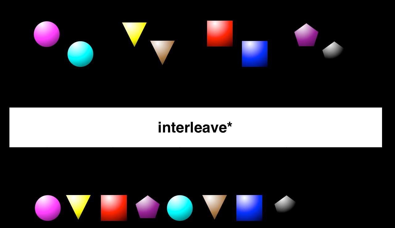 interleave*