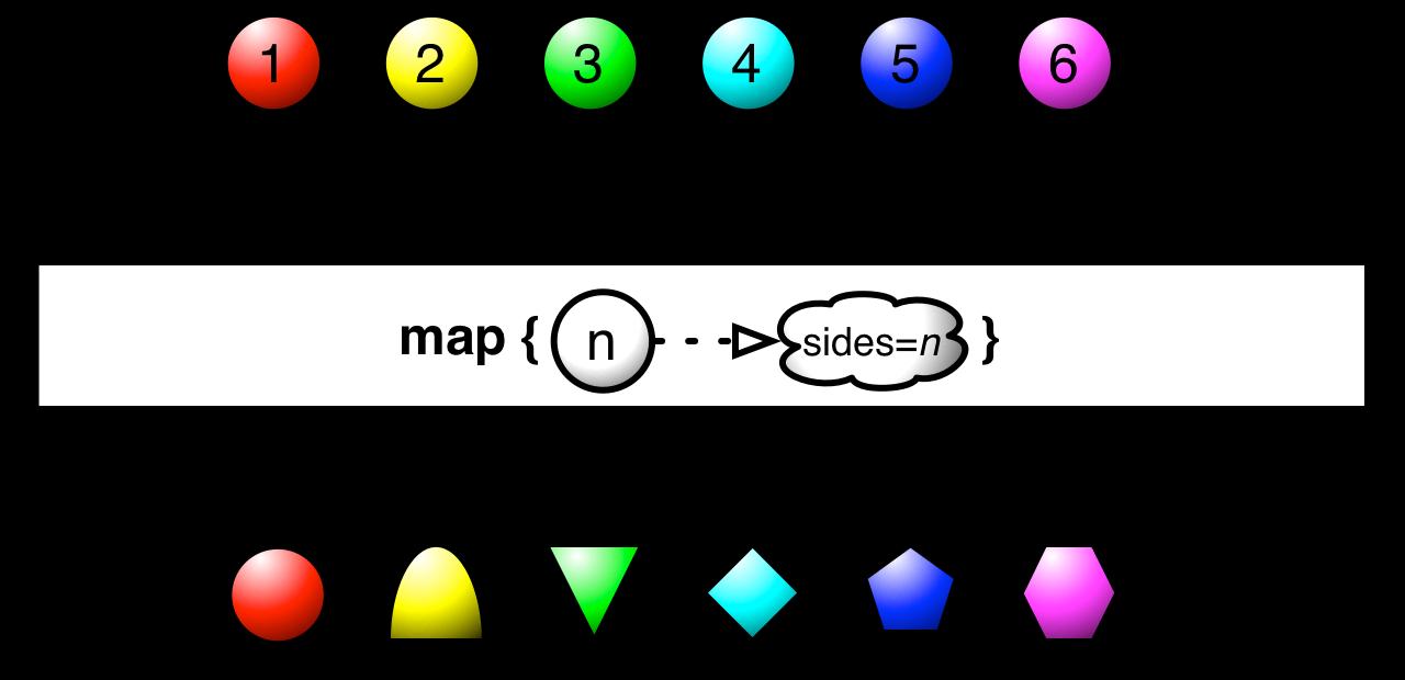 reactivex map operator