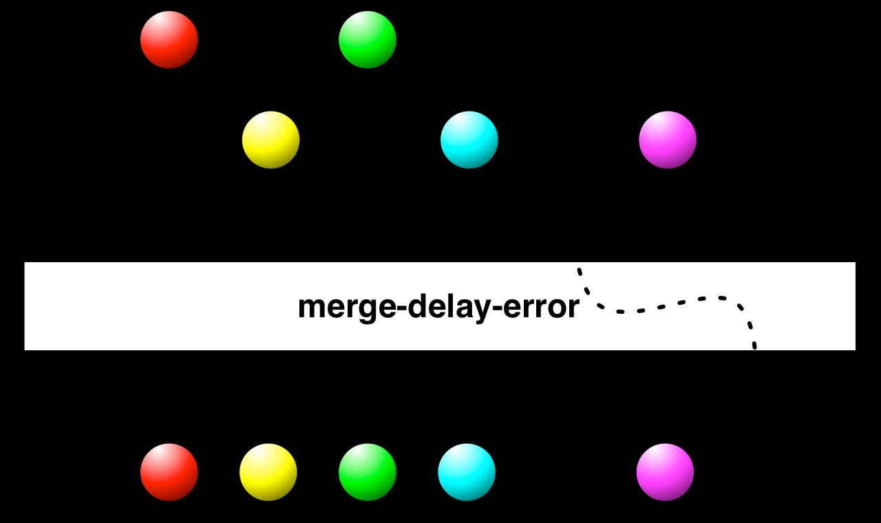 merge-delay-error