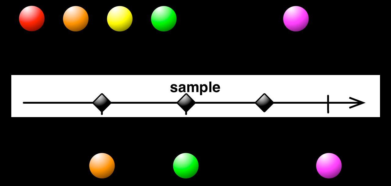 reactivex sample operator