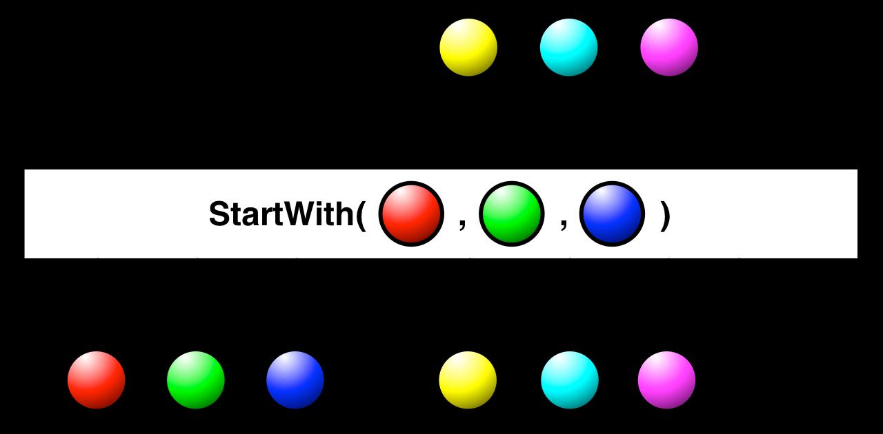 StartWith