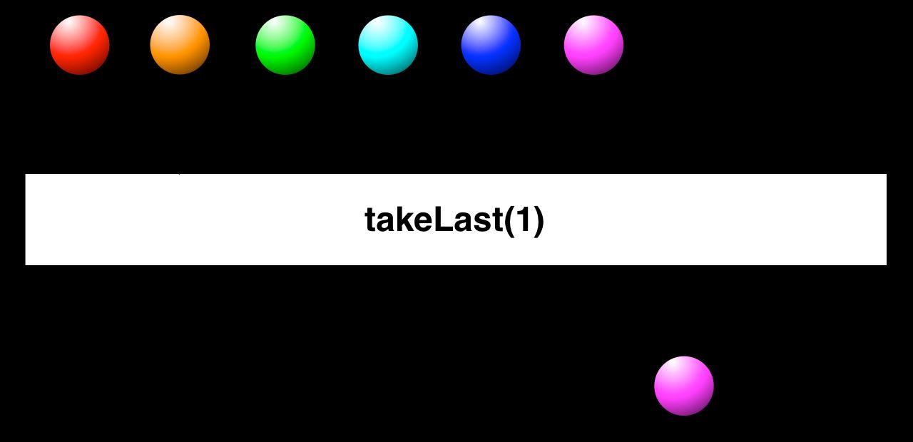 takelast