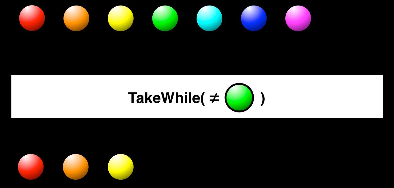 TakeWhile