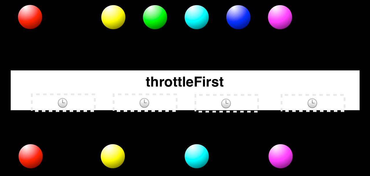 throttleFirst